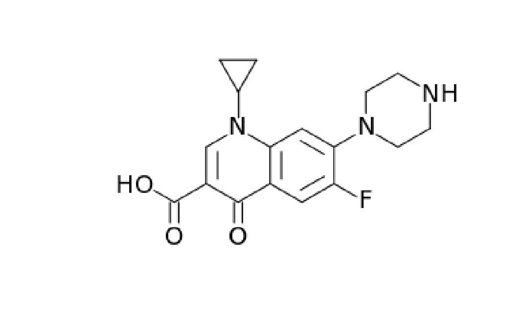 erezione della ciprofloxacina)